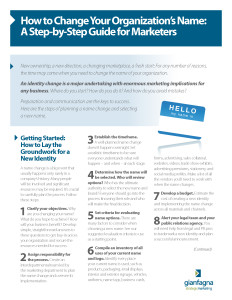 How to Change Your Organization's Name | Gianfagna Strategic Marketing